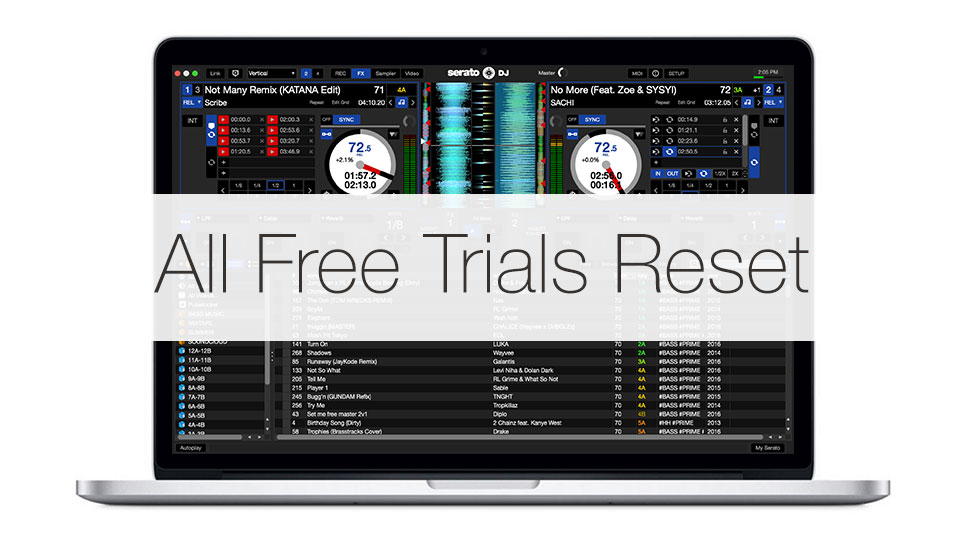 All Free Trials Reset